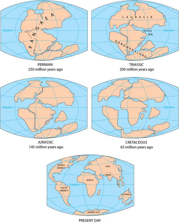 pangaea-to-present-day