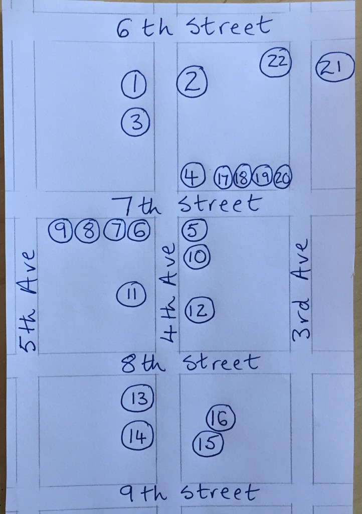Layout of eateries between 5th & 3rd Aves & 6th & 9th Sts, Linden